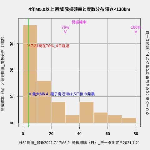 f:id:yoshihide-sugiura:20210723002015p:plain