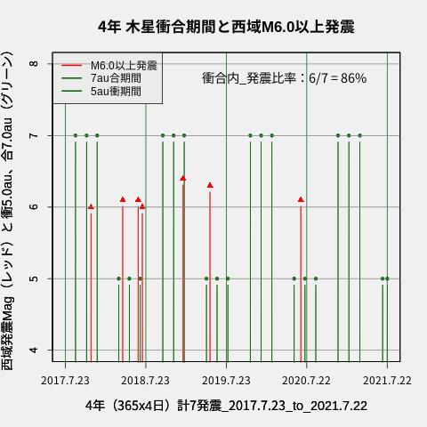 f:id:yoshihide-sugiura:20210724022720p:plain
