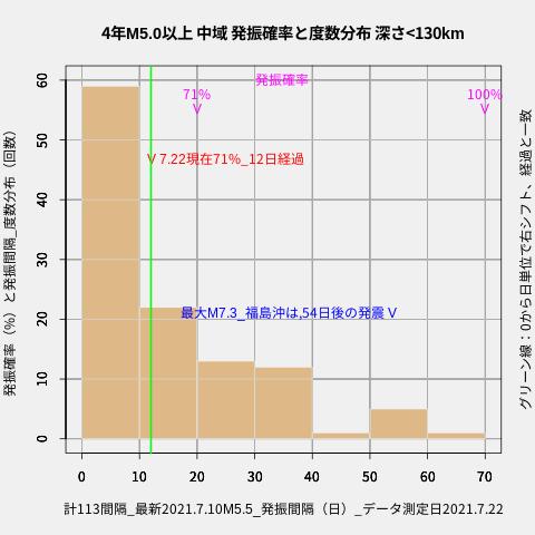 f:id:yoshihide-sugiura:20210724022831p:plain