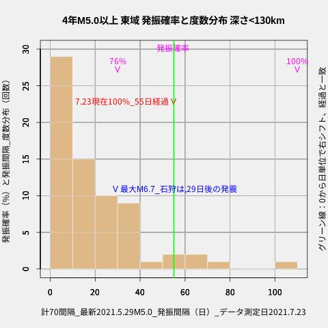 f:id:yoshihide-sugiura:20210725010408p:plain