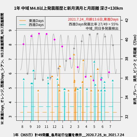 f:id:yoshihide-sugiura:20210726005756p:plain