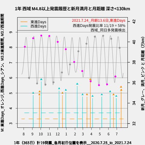 f:id:yoshihide-sugiura:20210726005839p:plain