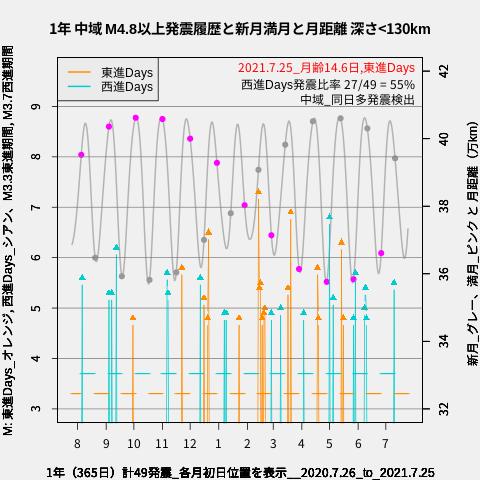 f:id:yoshihide-sugiura:20210727002113p:plain