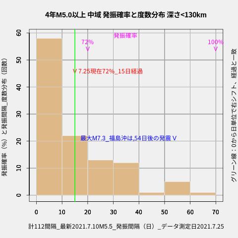 f:id:yoshihide-sugiura:20210727002131p:plain