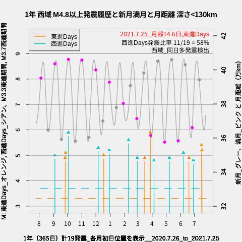 f:id:yoshihide-sugiura:20210727002155p:plain