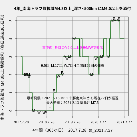 f:id:yoshihide-sugiura:20210729002142p:plain