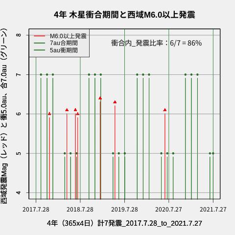 f:id:yoshihide-sugiura:20210729002218p:plain