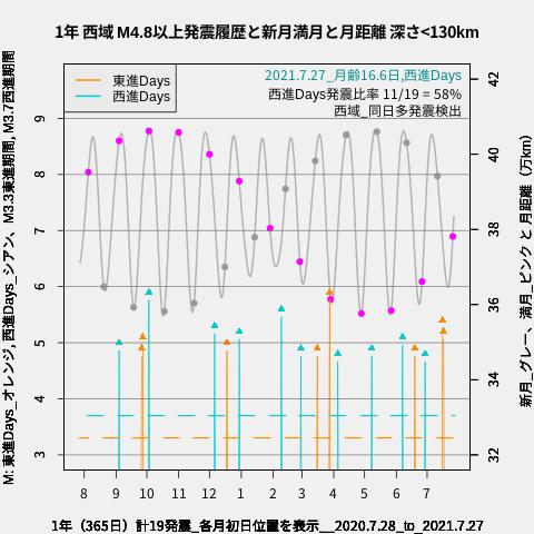 f:id:yoshihide-sugiura:20210729002357p:plain