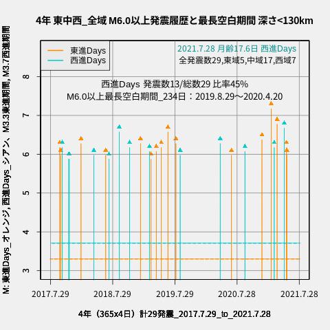 f:id:yoshihide-sugiura:20210730011325p:plain