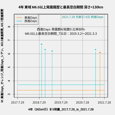 f:id:yoshihide-sugiura:20210730011400p:plain