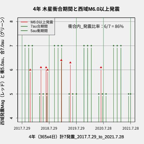 f:id:yoshihide-sugiura:20210730011419p:plain