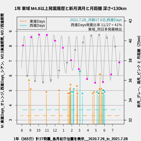 f:id:yoshihide-sugiura:20210730011439p:plain