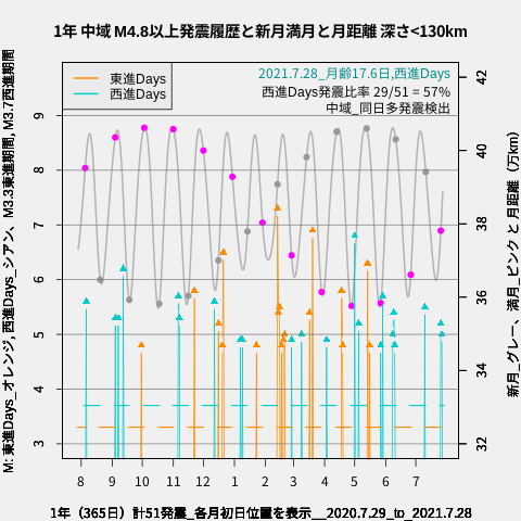 f:id:yoshihide-sugiura:20210730011513p:plain