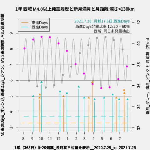 f:id:yoshihide-sugiura:20210730011549p:plain