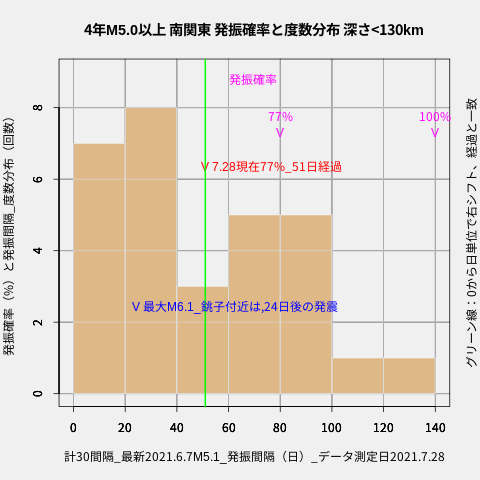 f:id:yoshihide-sugiura:20210730011626p:plain