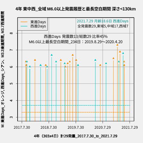 f:id:yoshihide-sugiura:20210731001615p:plain