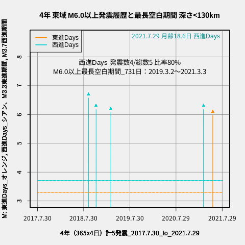 f:id:yoshihide-sugiura:20210731001649p:plain