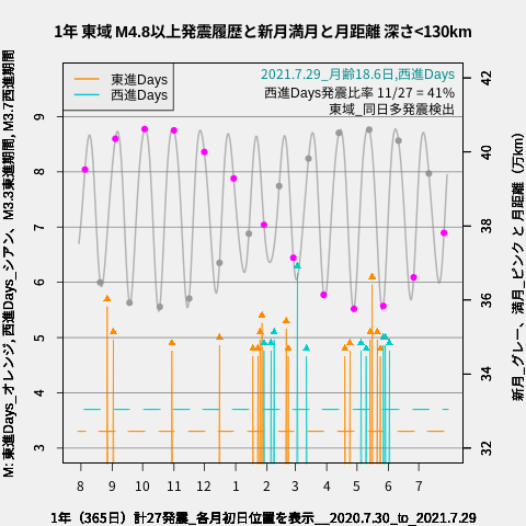 f:id:yoshihide-sugiura:20210731001722p:plain