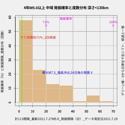 f:id:yoshihide-sugiura:20210731001813p:plain