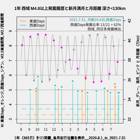 f:id:yoshihide-sugiura:20210802022351p:plain