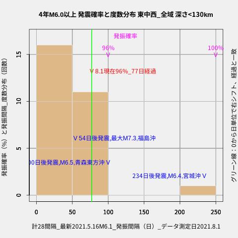 f:id:yoshihide-sugiura:20210803005456p:plain