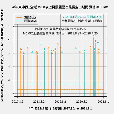 f:id:yoshihide-sugiura:20210803005515p:plain
