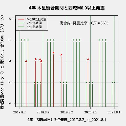 f:id:yoshihide-sugiura:20210803005614p:plain