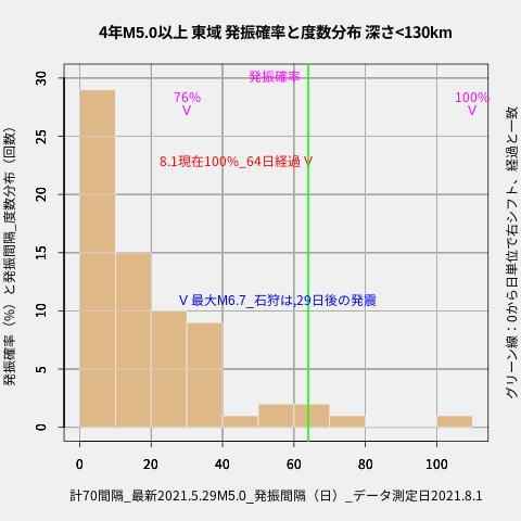 f:id:yoshihide-sugiura:20210803005649p:plain