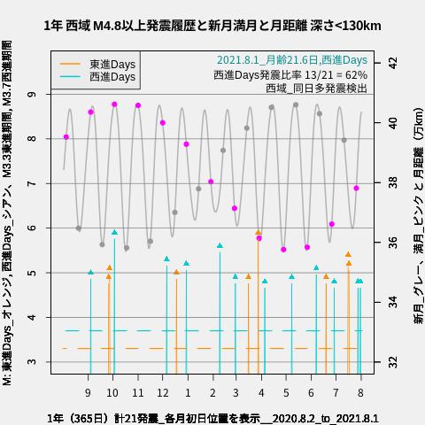 f:id:yoshihide-sugiura:20210803005746p:plain