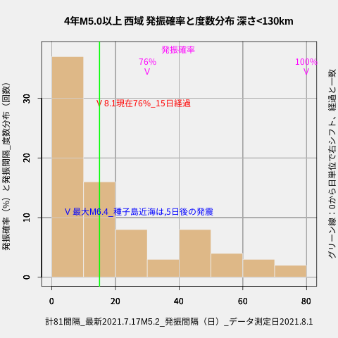 f:id:yoshihide-sugiura:20210803005806p:plain