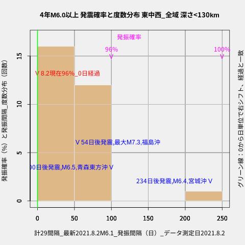 f:id:yoshihide-sugiura:20210804050601p:plain