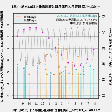 f:id:yoshihide-sugiura:20210804051125p:plain