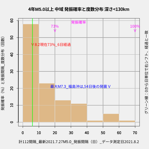 f:id:yoshihide-sugiura:20210804051144p:plain