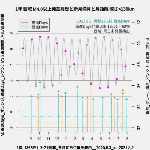 f:id:yoshihide-sugiura:20210804051205p:plain