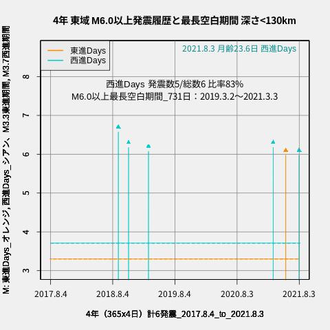 f:id:yoshihide-sugiura:20210805043821p:plain