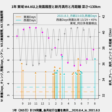 f:id:yoshihide-sugiura:20210805043957p:plain