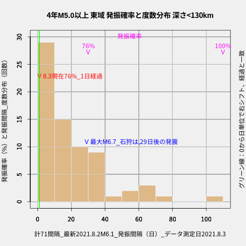 f:id:yoshihide-sugiura:20210805044016p:plain