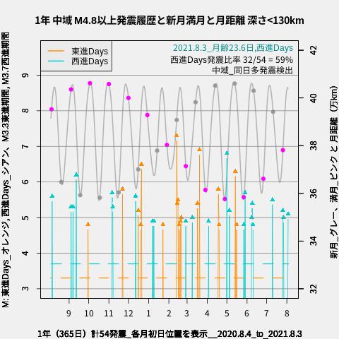 f:id:yoshihide-sugiura:20210805044034p:plain