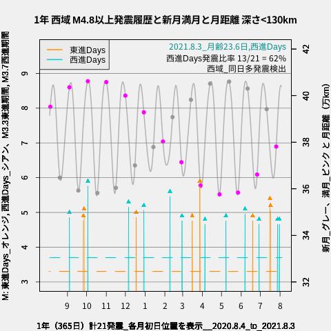 f:id:yoshihide-sugiura:20210805044114p:plain