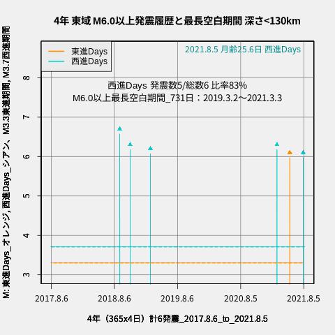 f:id:yoshihide-sugiura:20210807005224p:plain