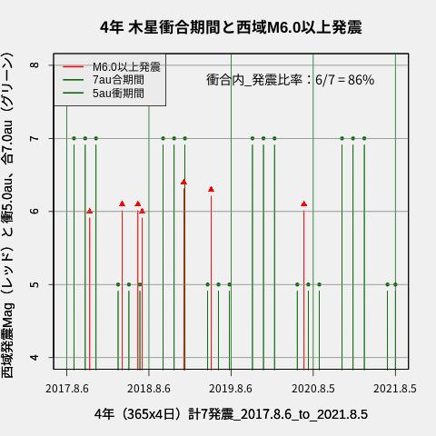 f:id:yoshihide-sugiura:20210807005238p:plain