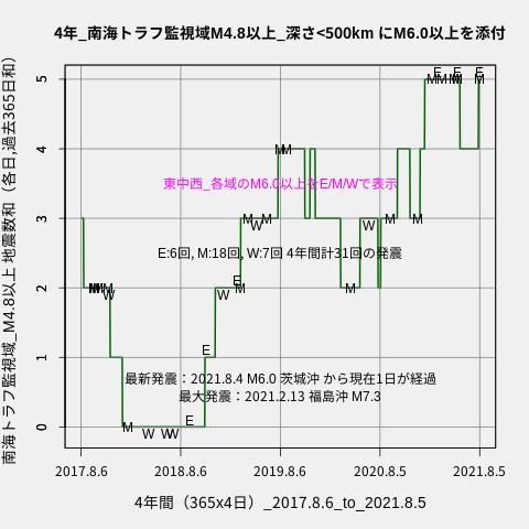 f:id:yoshihide-sugiura:20210807005300p:plain