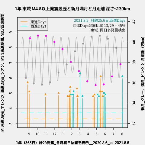 f:id:yoshihide-sugiura:20210807005324p:plain