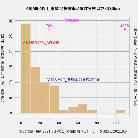 f:id:yoshihide-sugiura:20210807005340p:plain