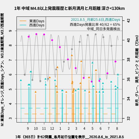 f:id:yoshihide-sugiura:20210807005400p:plain