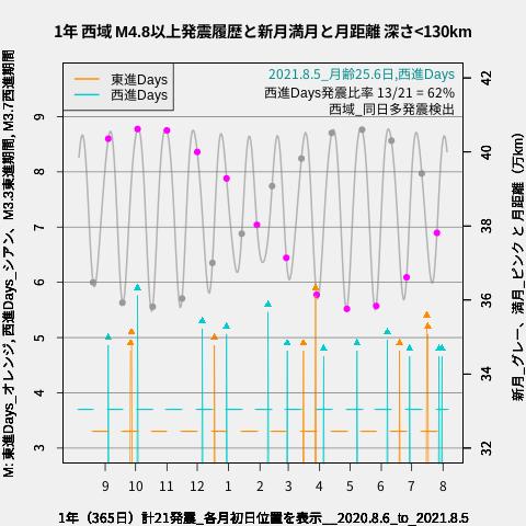 f:id:yoshihide-sugiura:20210807005441p:plain