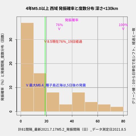 f:id:yoshihide-sugiura:20210807005458p:plain