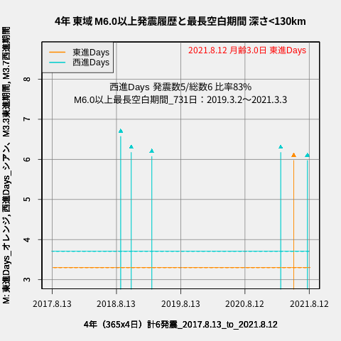f:id:yoshihide-sugiura:20210814001837p:plain