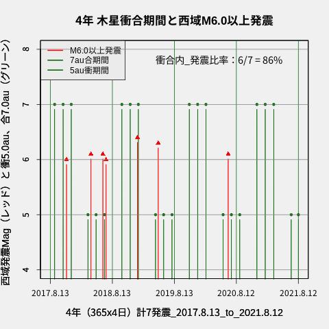 f:id:yoshihide-sugiura:20210814001853p:plain