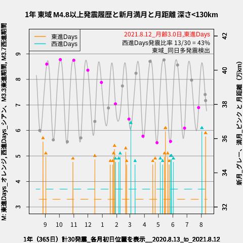 f:id:yoshihide-sugiura:20210814001937p:plain